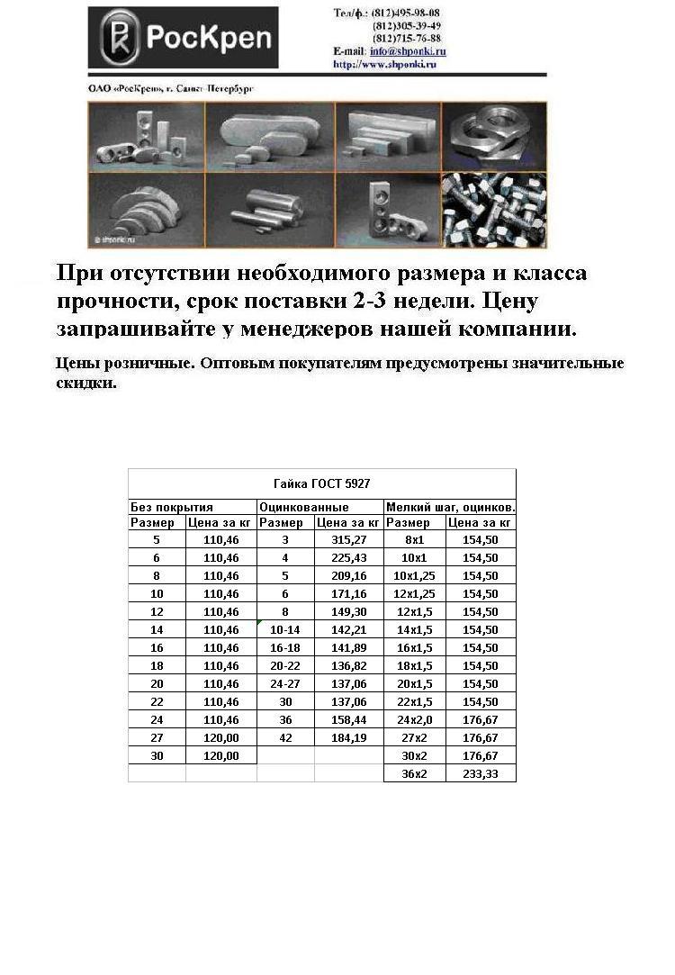 Гайка шестигранная, класс точности А, кл. пр. 6-12 сталь, цинк ГОСТ 5915-70